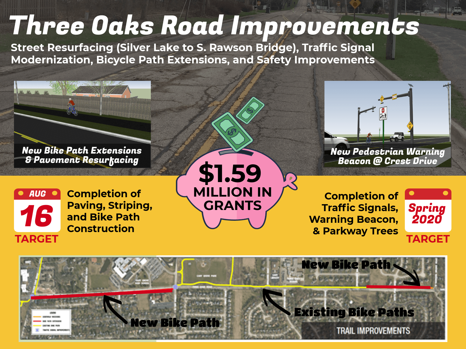 THREE OAKS UPDATE 07-17-19